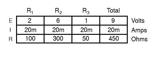 simple series circuit table