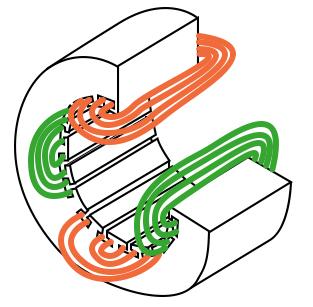 single phase induction motor embedded stator coils