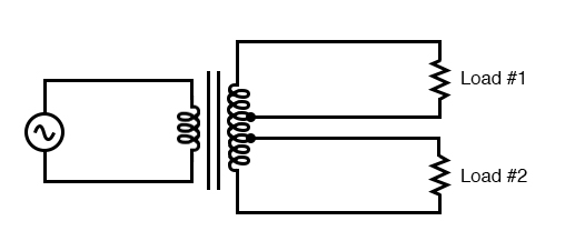 A single tapped secondary provides multiple voltages.