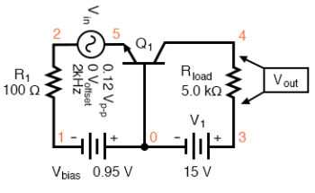 spice analyses with an ac signal source