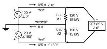split phase system