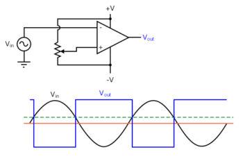 square wave converter