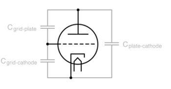 stray capacitance