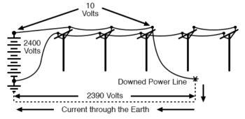 substantial voltage drop image1