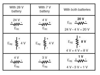 superimposing voltage and current