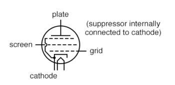 suppresor internally connected to cathode
