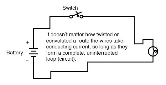 switch battery circuit convolution