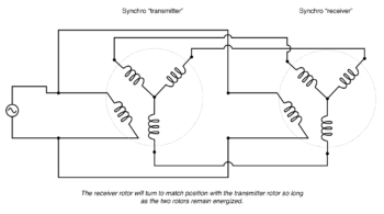 synchro transmitter and receiver1