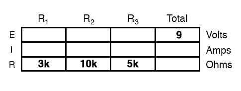 table method 1
