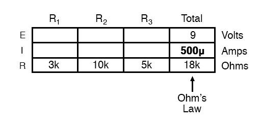 table method 2