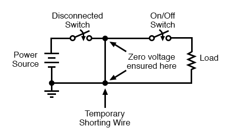 temporarily grounding conductors