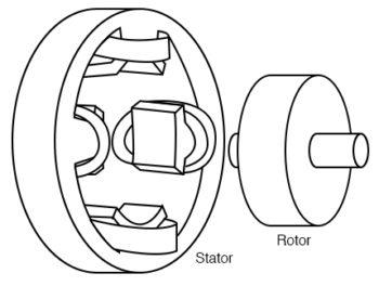 tesla polyphase induction motor