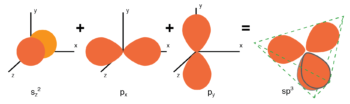 tetrahedral bonding pattern