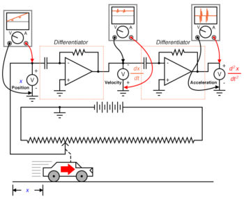 the amplified noise signal output by the first differentiator circuit