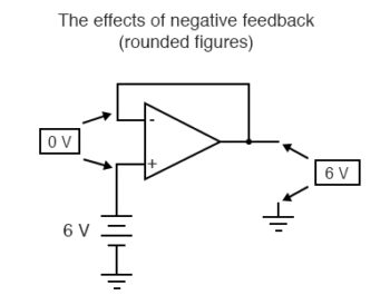 the effects of negative feeback rounded figures