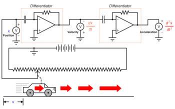 the last voltmeter would register acceleration