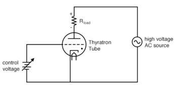 the thyratron circuit