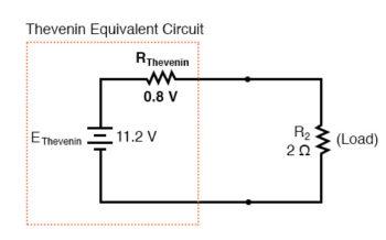 thevenin resistance equivalent circuit