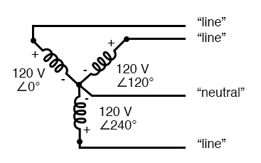 "Three-phase, four-wire ""Y"" connection uses a ""common"" fourth wire."