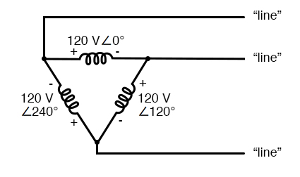 Three-phase, three-wire Δ connection has no common.