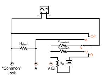 three voltage ranges ohmmeter