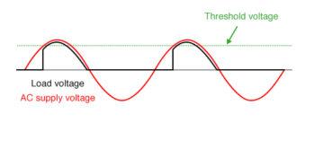 thyratron waveforms