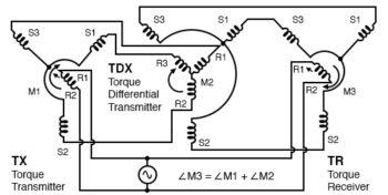 torque differential transmitter