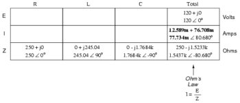 total current for the series circuit table2
