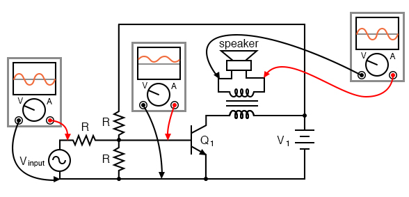 Transformer coupling isolates DC from the load (speaker).