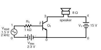 transistor in the active region
