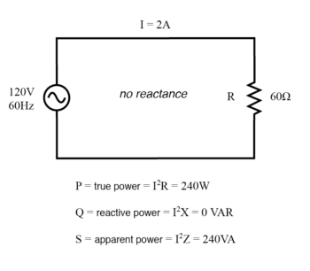 true reactive apparent power for a purely resistive load