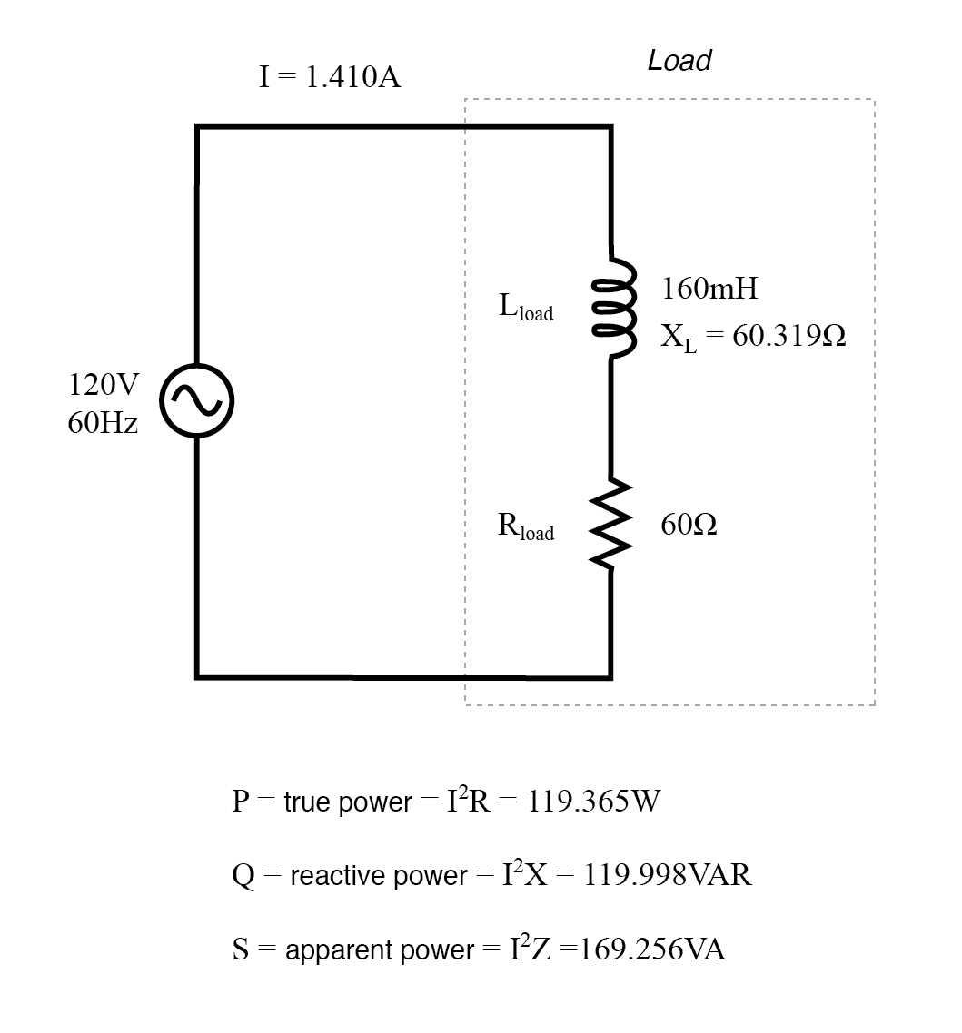 True power, reactive power, and apparent power for a resistive/reactive load.