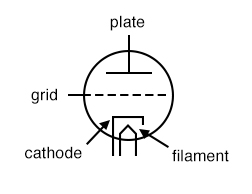 tube symbol for a triode with an indirectly heated cathode