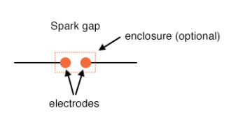 two electrodes separated by a gas filled gap