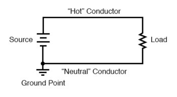 two wire electrical power system image1