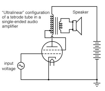 ultralinear configuration of a tetrode tube in a single ended audio amplifier