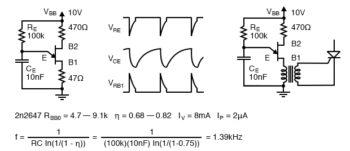 unijunction transistor relaxation oscillator and waveforms