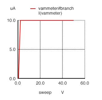 vammeter diagram 1