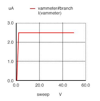 vammeter diagram 3