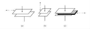 variable capacitive transducer varies