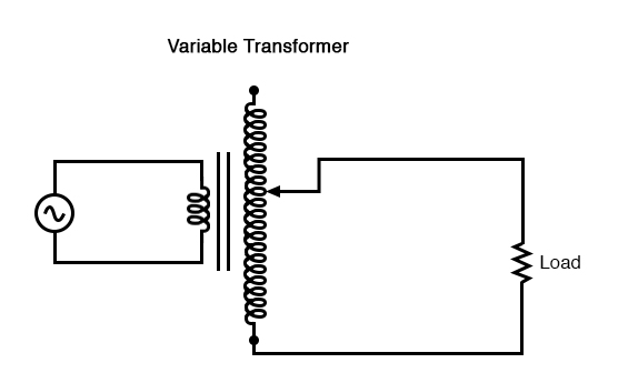 A sliding contact on the secondary continuously varies the secondary voltage.