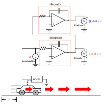 velocity signal with one step of integration