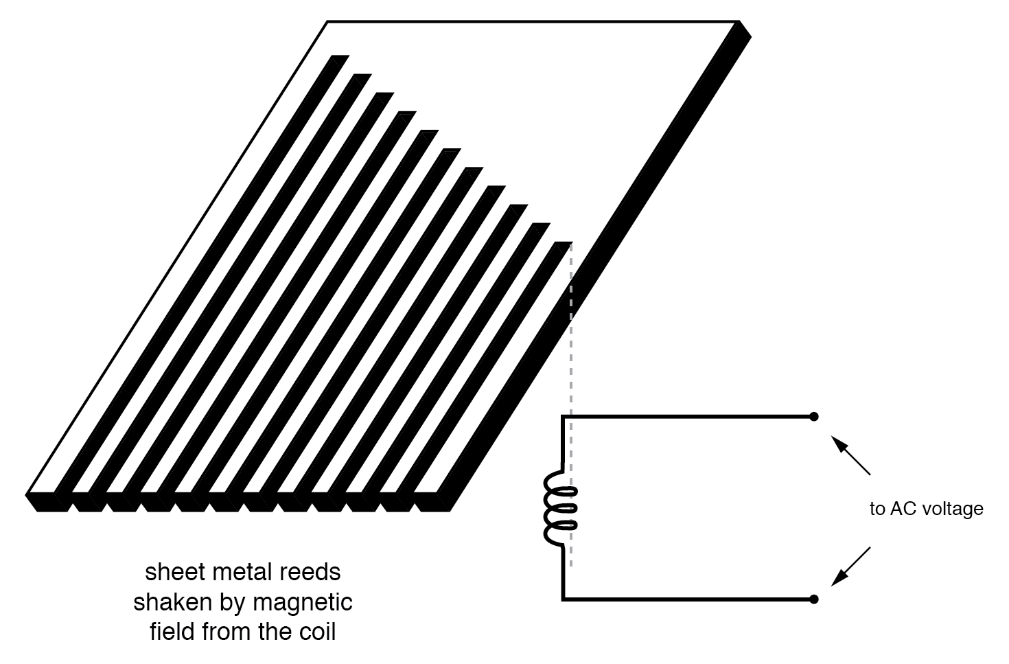 Vibrating reed frequency meter diagram.