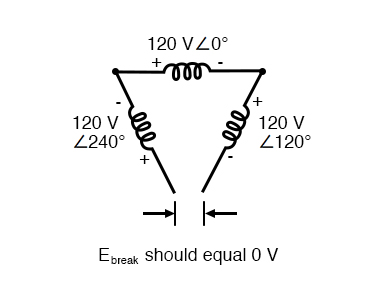 Voltage across open Δ should be zero.