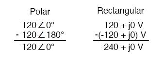 voltage between hot wires equation