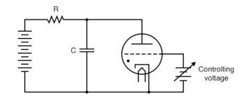 voltage controlled thyratron relaxation oscillator