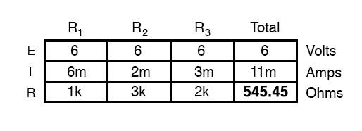 voltage current values