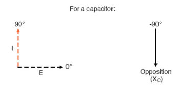 voltage lags current capacitor