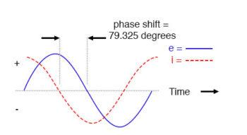 voltage lags current in series r c circuit