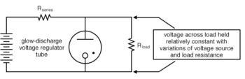 voltage regulation of electron tube circuit design